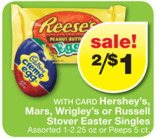 Easter Candy Sale at CVS